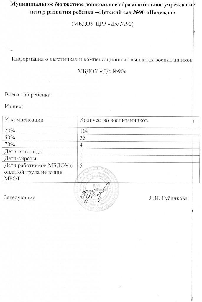 информация о льготниках